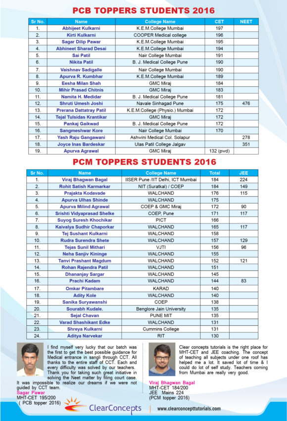 Toppers Students 2016
