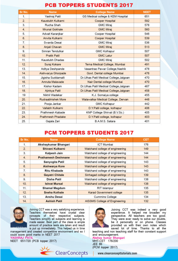 Toppers Students 2017