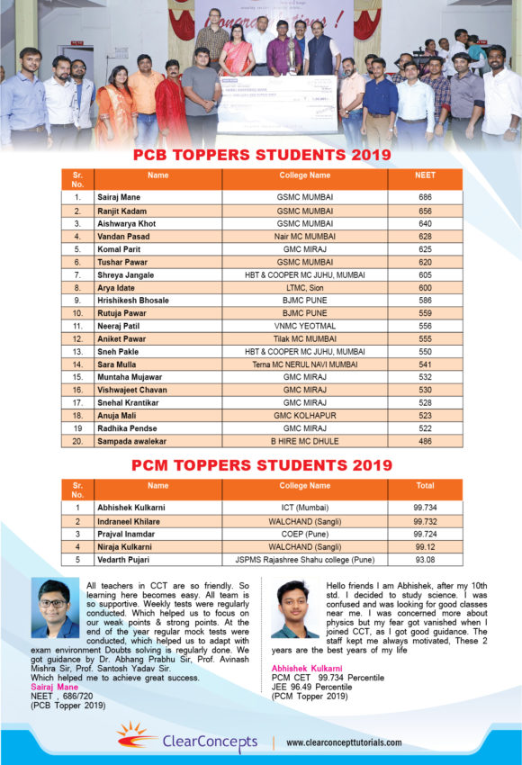 Toppers Students 2019